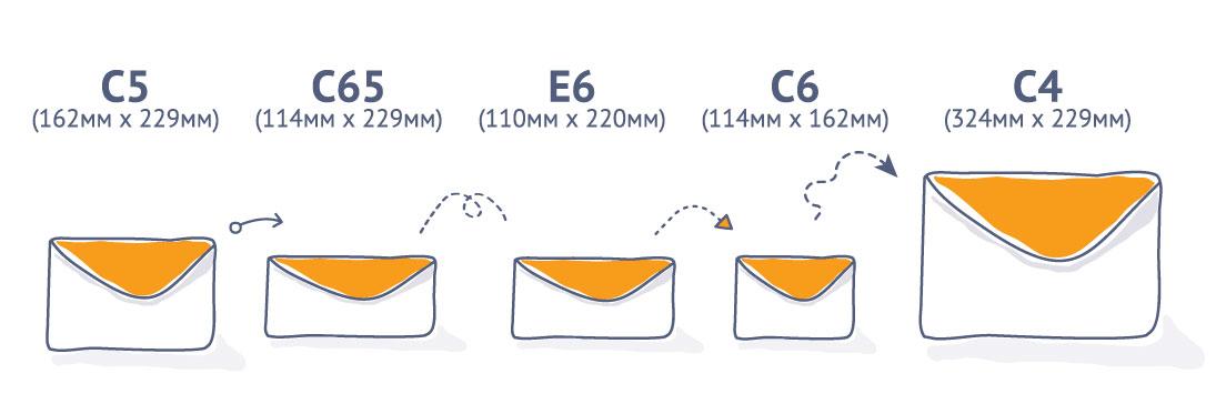 изготовление конвертов для бизнеса
